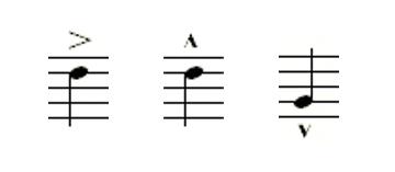 音楽 記号 アクセント
